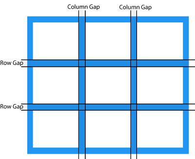 آموزش ویژگی grid-gap در CSS