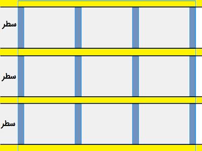 آموزش ویژگی grid-template-rows در CSS