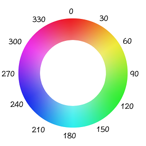 آموزش کار با کد HSL رنگ ها در طراحی وب